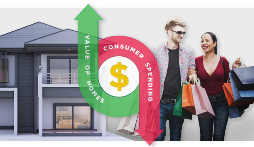 Real Estate Shoppers